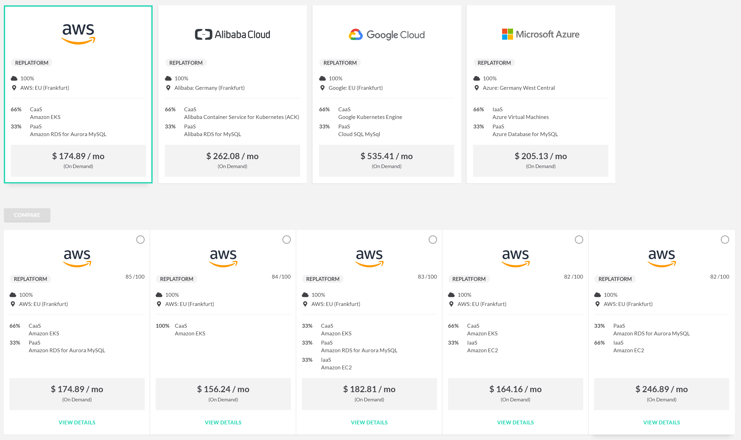 aws cloud proposal