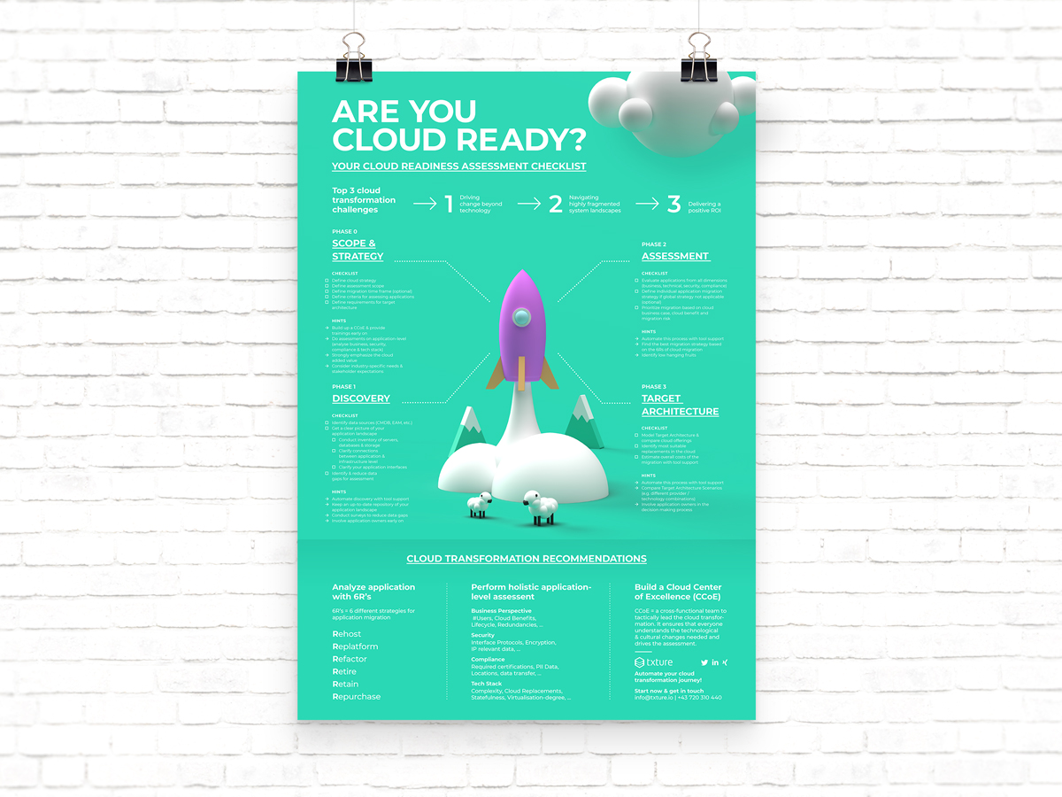 Cloud Readiness Assessment Checklist